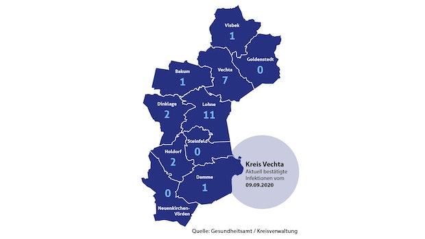 Landkreis Vechta entlässt 72 Personen ausQuarantäne