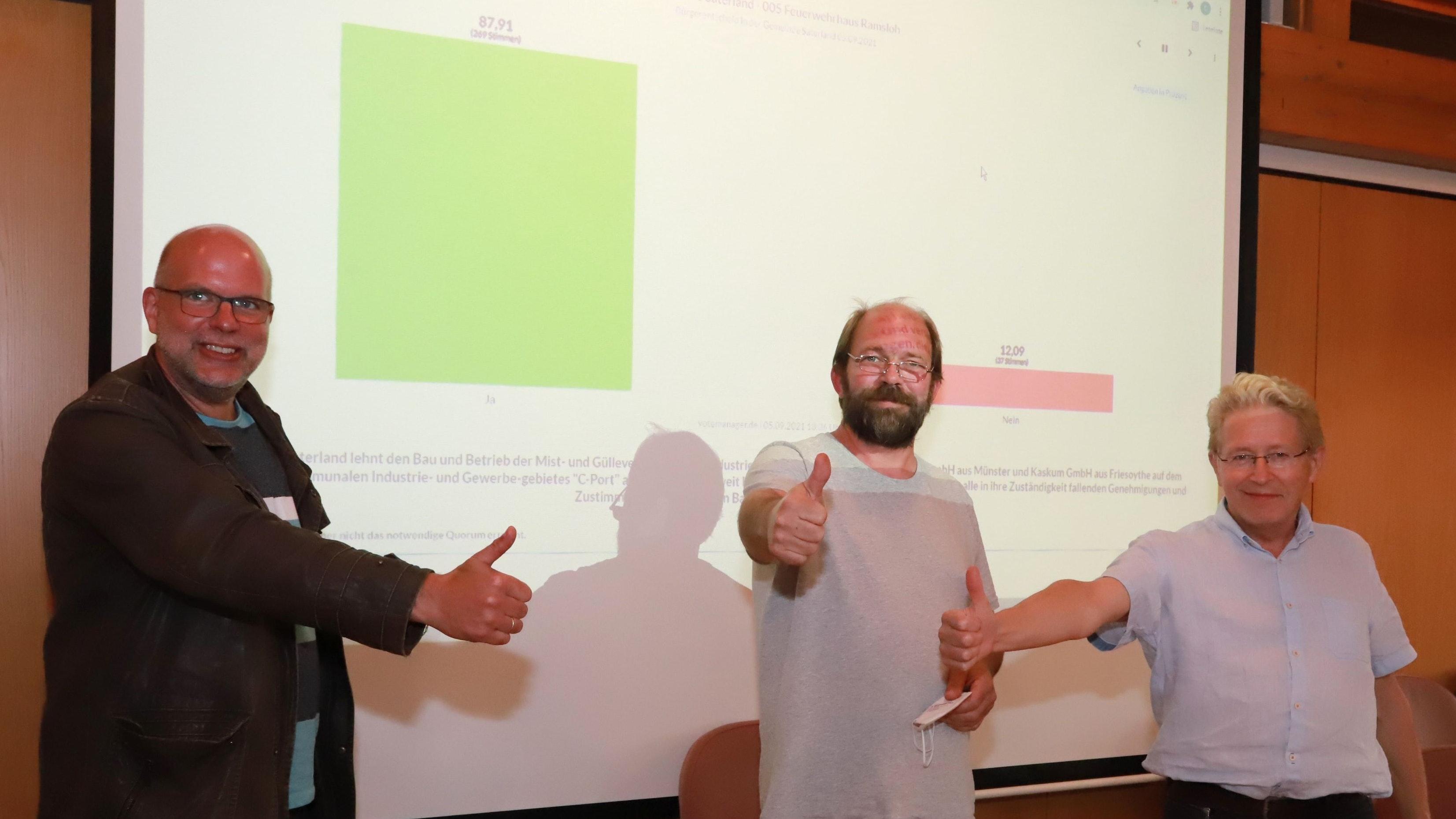 Dauemen hoch: Die Initiatoren des Bürgerentscheids (von links)Thomas Bickschlag, Carsten Ambacher und Walter Hußmann freuen sich über das Ergebnis der Abstimmung. Foto: Passmann