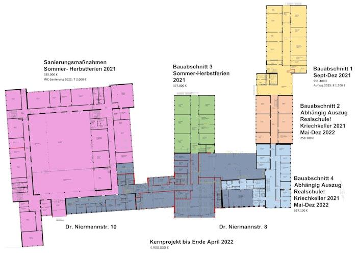 Bau-, Zeiten- und Kostenplan: Vier Bauabschnitte, einen Neubau (grau) und Sanierungsarbeiten im Realschulgebäude (pink) snd bis Ende 2022 geplant. Grafik: Stadt Friesoythe